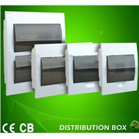 TXM Distribution Box, Plastic Box