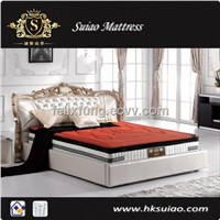High Quality Mattress for Sale from Suiao Mattress