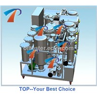 Waste Motor Oil Polishing System,reduces oil acidity,no using clay to improve oil color