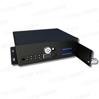 4ch Video And Audio Basic Sd Card Mobile Dvr