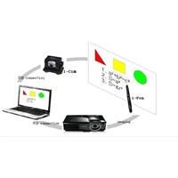 i-Interactor portable USB infrared electronic interactive white board
