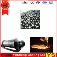 Ball Mill Steel Ball, Ball Mill Grinding Ball, Ball Mill Carbon Steel Ball