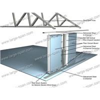 plywood facing panels