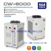 Water Recirculating Coolers for reflow ovens
