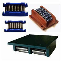 Roller skids dollies application and features