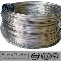 best price for astm b863 gr2 titanium wire in coil shape