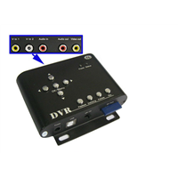 mini dvr 2 channel recording for car