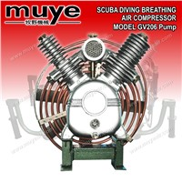 Mini Air Compressor Sourcing Purchasing Procurement
