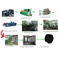 Full automatic tire recycling plants & high capacity rubber powder making machinery