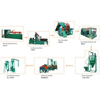 waste tyre recycling equipment prices,waste tire recycling plant for sale