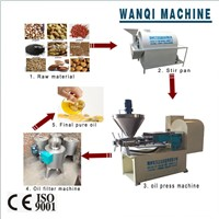 Household sunflower oil processing machine, Oil press machine, screw oil expeller with WANQI