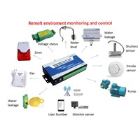 Environment monitoring GSM Remote monitoring SMS Controller water level controller motro controller