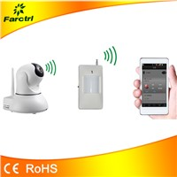 CMOS Sensor Night Vision Wireless IP P2P Wifi Camera With Motion Detection