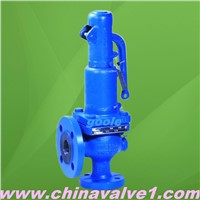 900 Series DIN Spring loaded Pressure Safety Relief Valve