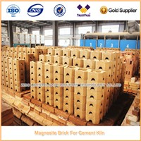 Magnesia Refractory Brick For Sale