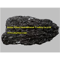 Black Silicon Carbide for Refractory and Abrasives Sic