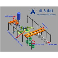 In China the high quality of Vertical vibration casting concrete pipe machine