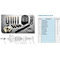 Hydraulic pump spare parts,cylinder block,valve plate,retainer plate,uchida  AP2D series  parts.