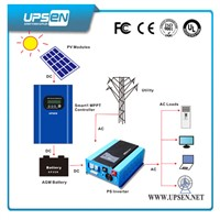 power inverter dc to ac power inverter with High overload ability