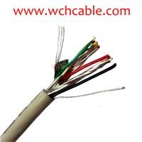 600/1000V Weather Resistant PUR Cable UL20234, UL20940, UL21140, UL21233