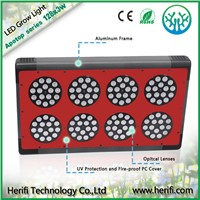 Full Spectrum Double Ended Led Grow Light 64pcs*3w Greenhouse Plant Grow Lights