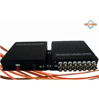 video and reverse data over mini 16ch multiplexer to fiber optic ,NTSC/PAL/SECAM