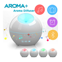 Christmas gift 400ML Color Changing Electronic ultrasonic essential oil humidifier aroma diffuser