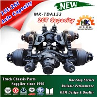 153 6x6 Heavy Truck Tandem Middle&Rear Drive Axles