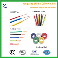 Chinese factory kinds of electrical house wiring cable names and prices