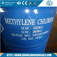 Factory direct supply methylene chloride price