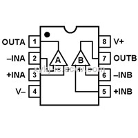 OP297GSZ ADI (Low Bias Current Precision (Dual) Operational Amplifier)