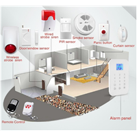 Sensitive Photoelectric Home Security System Wireless Smoke Detector for Fire Alarm