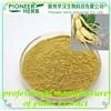 Ginseng Extract, Panaxoside Manufacturer