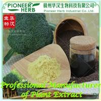 Sulforaphane, Broccoli Seed Extract, Broccoli Extract Manufacturer