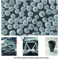 Aluminum-Based Alloys Powder Used In Aerospace, Furnace, Household Appliances, Electric Heater