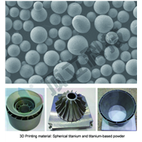 Titanium-Based Alloy Powder for 3D Printing Aerospace Critical Components, Bio-Medical Titanium Alloy Implant