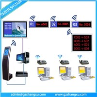 Web Based Multiple Language Bank Wireless Ticket Kiosk Queue System