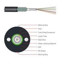 (GYXTW) Unitube Light-Armored Fiber Optic Cable