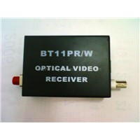 Fiber Optic Receiver