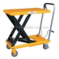 Hand Hydraulic Lift Table