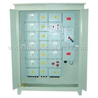 explosion proof distribution cabinet