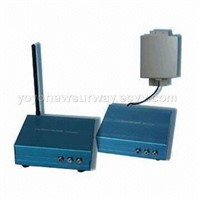 CCTV Transmitter and Receiver