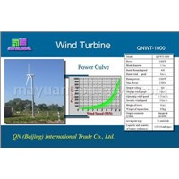Wind Turbine, wind generator, wind power