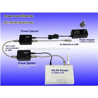 Power Over Ethernet--APOE24001