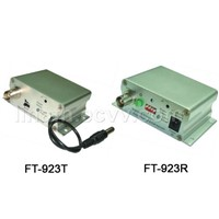 1Channel Active PoE UTP PVD/A Transmission