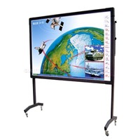 Ipboard Interactive Whiteboard