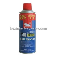 Anti-rust Lubricate