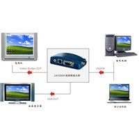 LKV 2000 PC-to-TV/Laptop-to-TV Converter, Convert VGA to AV, Simutaneous Output to VGA, AV, S-vdieo