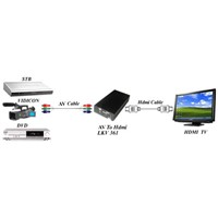 LKV 361AV to HDMI or Video to HDTV Converter with Up to 720p Resolution, Compatible with HDMI 1.2 an