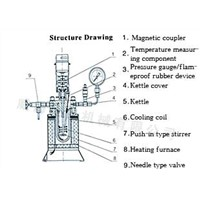 high prssure reactor
